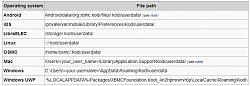 Нажмите на изображение для увеличения Название: 2019-12-24 13_08_48-Userdata - Official Kodi Wiki.png Просмотров: 139 Размер:16.7 Кб ID:8883