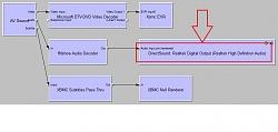 Нажмите на изображение для увеличения Название: xbmc_audio_graph2.jpg Просмотров: 27 Размер:56.1 Кб ID:3046